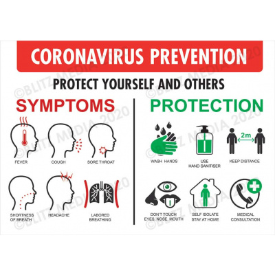 Blitz Media Coronavirus Signs COVID SYMPTOMS & PROTECT
