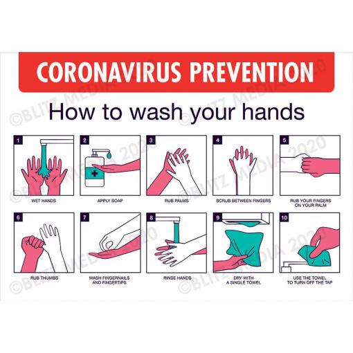 Blitz Media Coronavirus Signs COVID WASH HANDS Poster