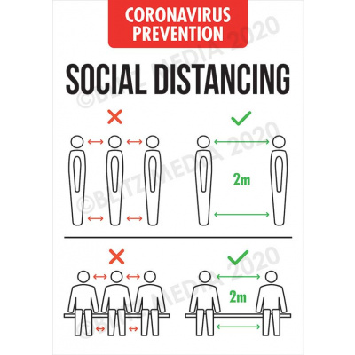 Blitz Media Coronavirus Signs Coronavirus Prevention Social Distancing Poster Do Dont